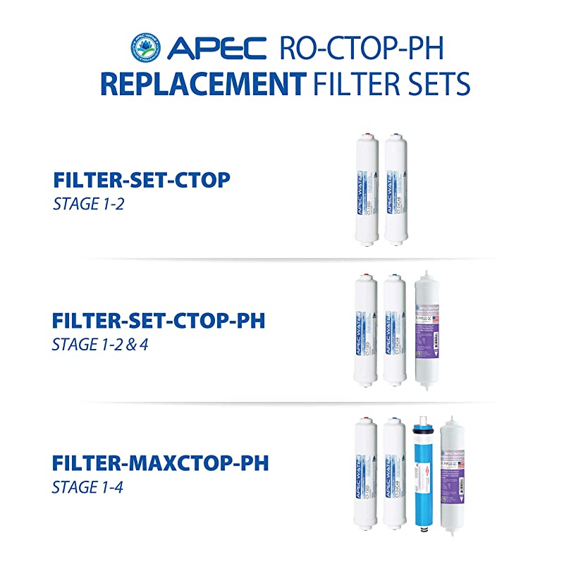 APEC Water RO-CTOP PH - Replacement