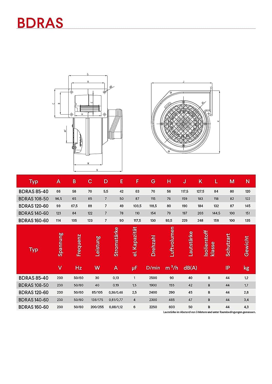 Radialventilator AC Zentrifugalventilator Aluminiumgeh/äuse 600m/³//h 85-40 inklusive Drehzahlregler