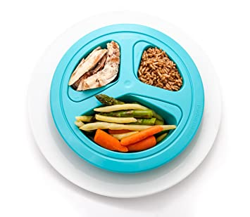 Image result for portion control plate