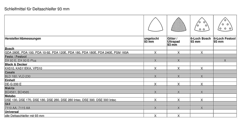 Normalkorund 25 Stk. Deltaschleifer 82 mm MENZER Red Klett-Schleifbl/ätter f 6-Loch Korn 36