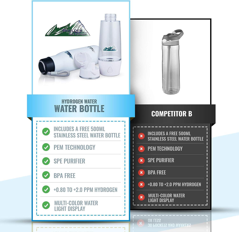 Botella de agua de hidrógeno: Amazon.es: Salud y cuidado personal