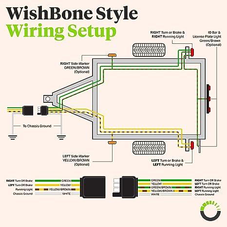 4 wire trailer lights wiring diagram amazon com 4 pin flat trailer wiring harness kit  wishbone style  4 pin flat trailer wiring harness kit
