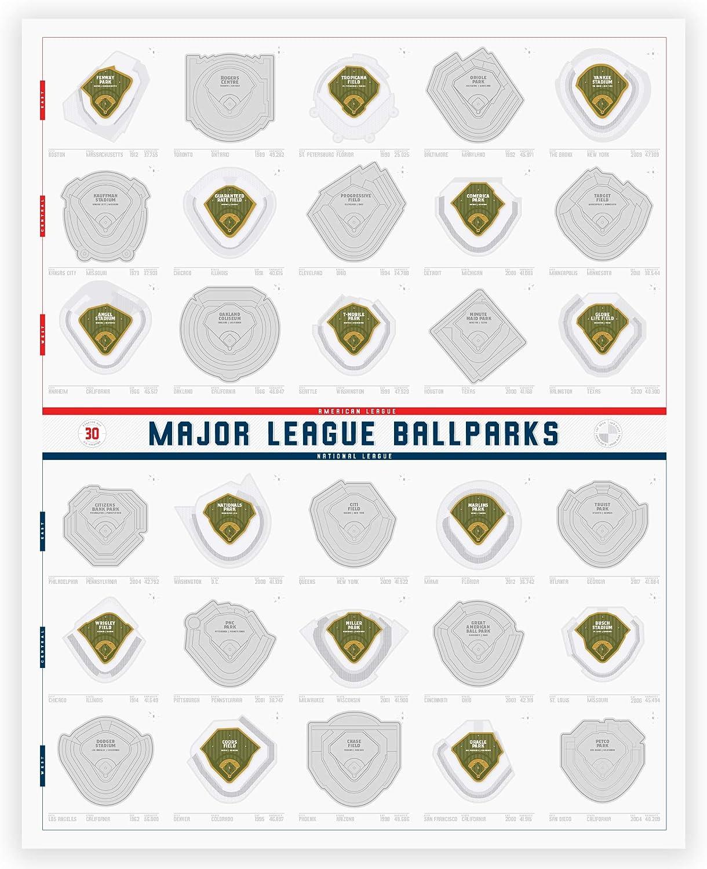 """Major League Ballparks Scratch Off Poster, Baseball Stadium Wall Chart - 16"""" x 20"""""""
