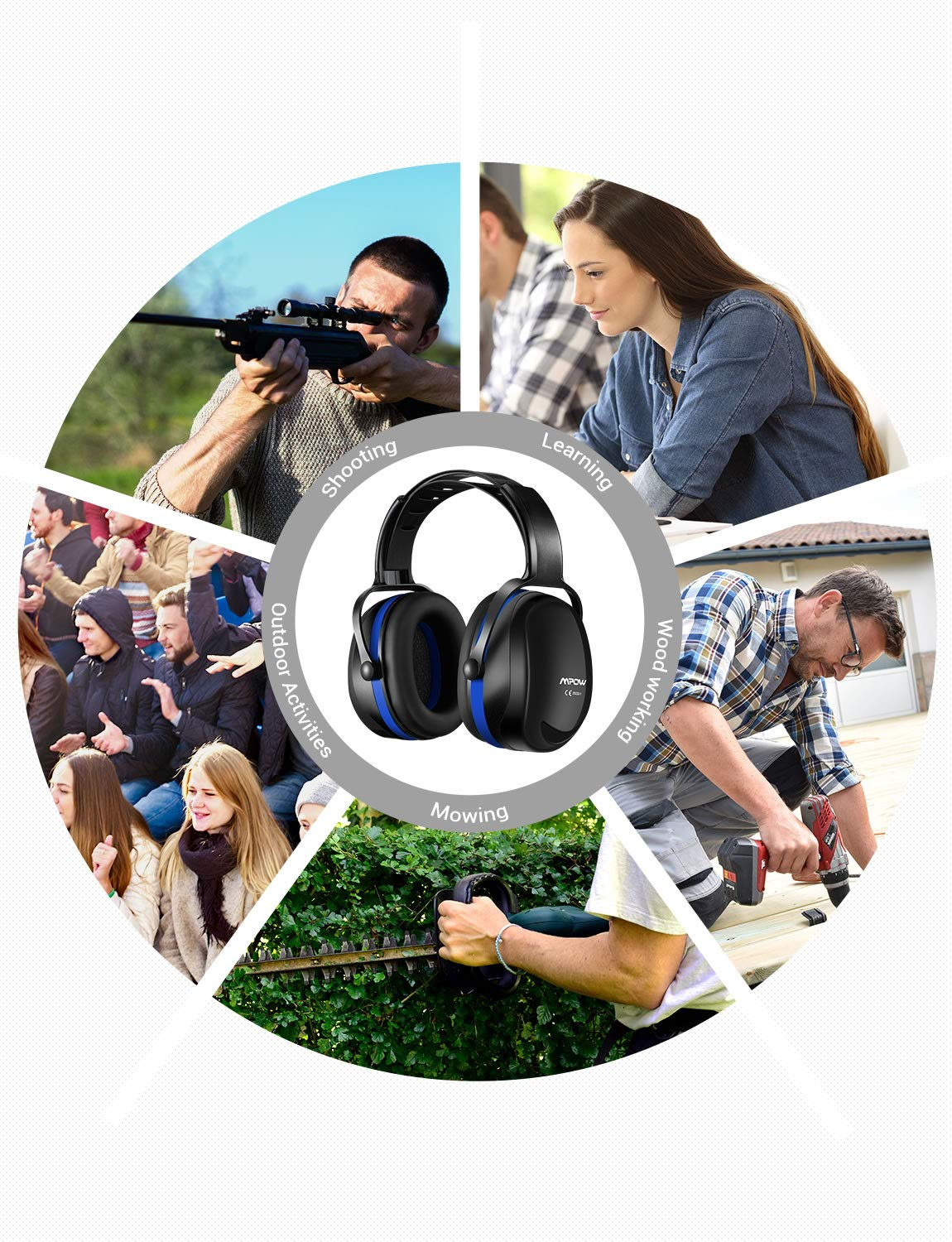 Mpow [Upgraded] Noise Reduction Safety Ear Muffs, Adjustable SNR 36dB Shooting Hunting Muffs, Hearing Protection with a Carrying Bag, Ear Defenders Fits Adults to Kids with Twist Resistant Handband by Mpow (Image #7)