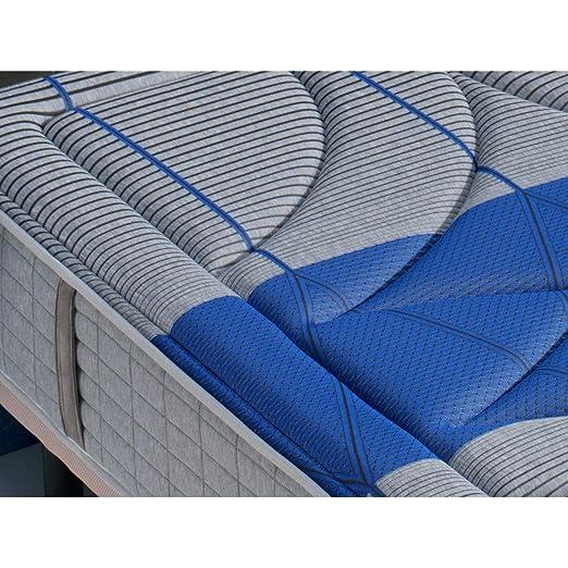 Muebles Baratos Colchón viscoelástico 150x200 cms, para ...