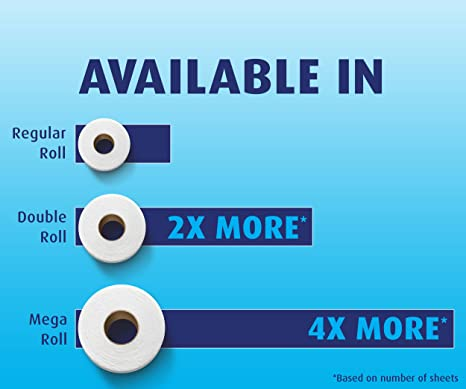 Amazon.com: Charmin Ultra Soft Toilet Paper, Double Roll, 6 Count: Health & Personal Care