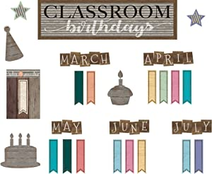 Teacher Created Resources Home Sweet Classroom Birthday Mini Bulletin Board (TCR8817)