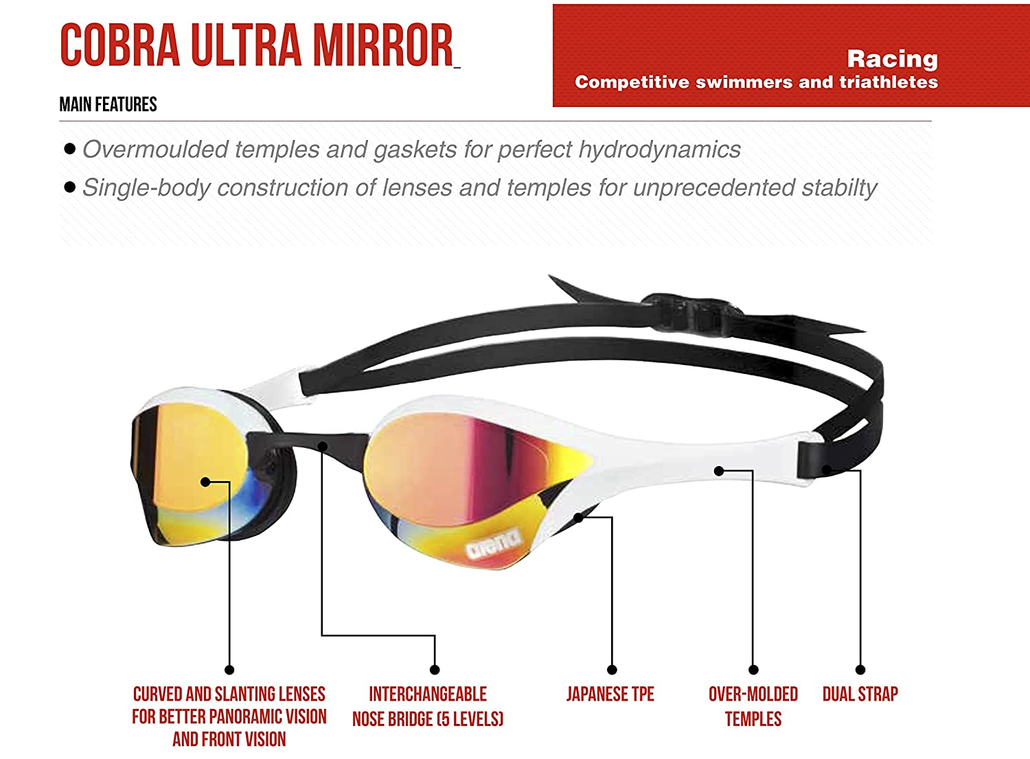 hottest sale choose newest buying now arena Cobra Ultra Mirror Swim Goggles