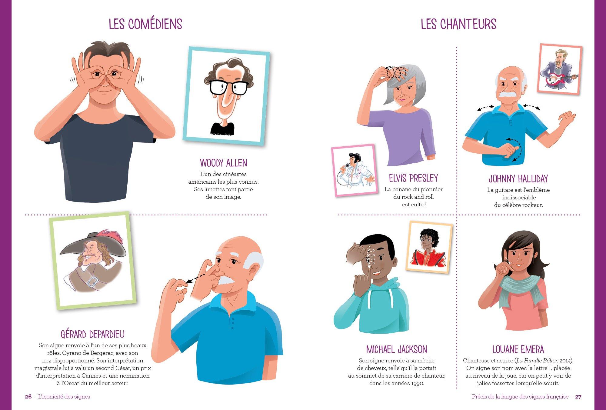Préférence Amazon.fr - Précis de la Langue des Signes Française : A l'usage  XN13