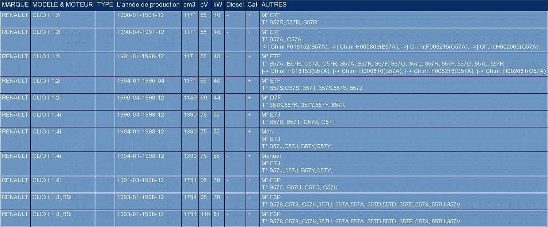 pour CLIO I 1.2i 1.4i 1.8i 1.8i,RSi 55//60//75//95//110hp 1990-1998 ETS-EXHAUST 7256 Catalyseur