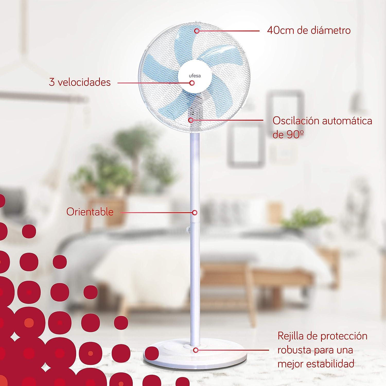 5 Propeller f/ür einen h/öheren Luftdurchfluss 40 cm Durchmesser konstant und homogen Oszillation rechts//links 90/° Ufesa SF1400 Standventilator 3 Geschwindigkeiten schwenkbar