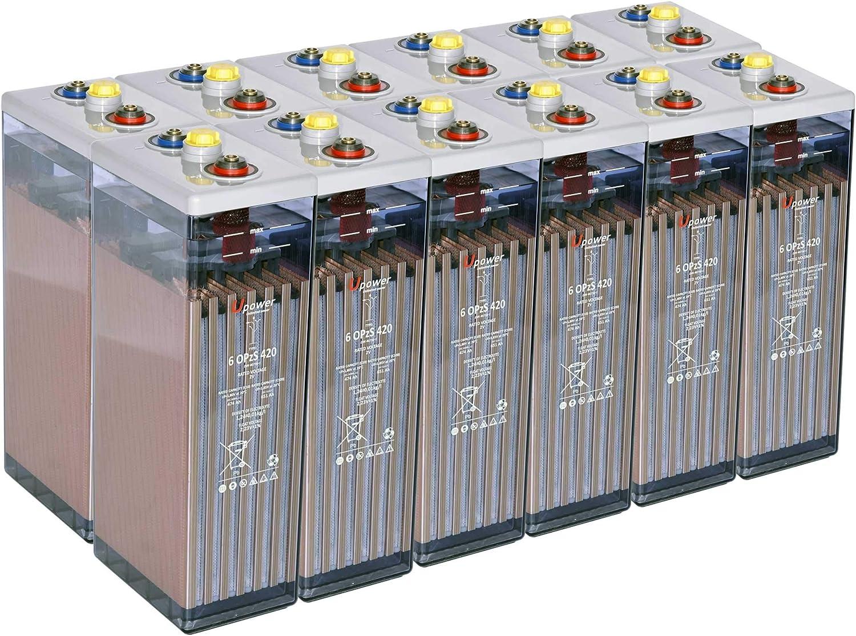 Master U-Power Batería Solar, 6 OPZS 420 24V Mas de 20 años de Vida, Gris