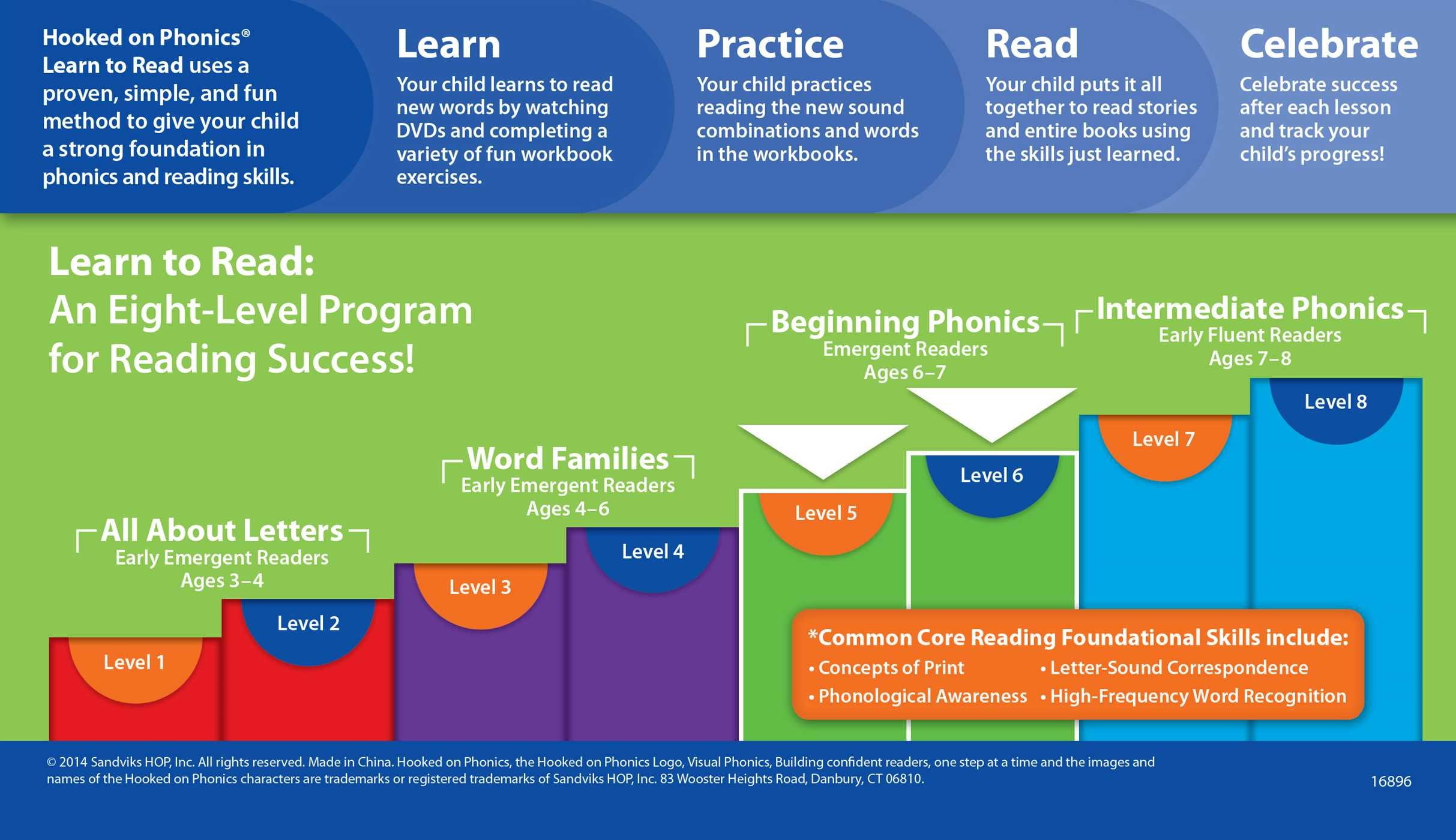 Hooked On Phonics Learn To Read Levels 56 Complete Beginning