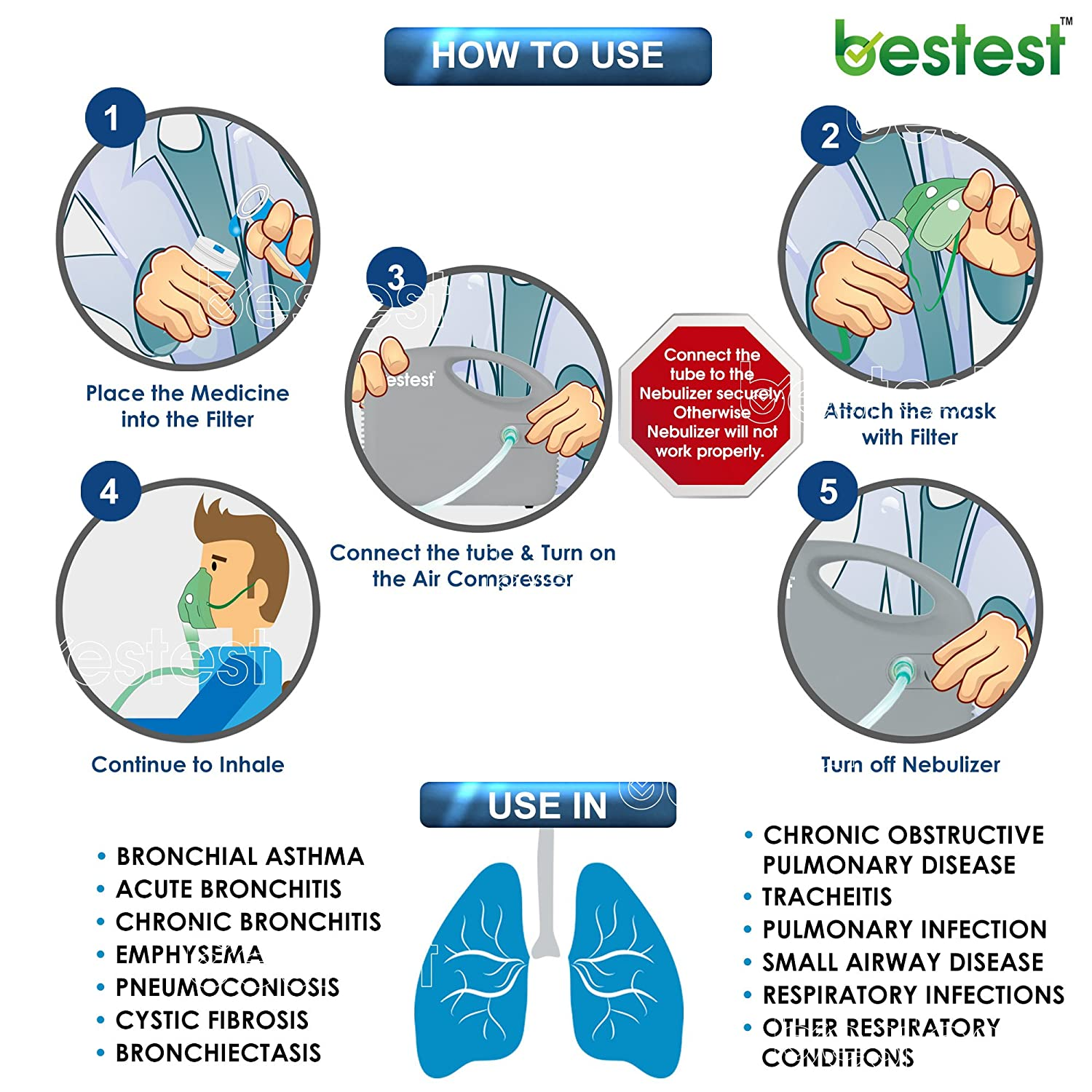 How to use a nebulizer 68