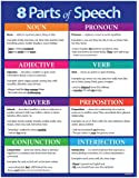 Safety Magnets 8 Parts Of Speech Poster - Grammar Posters - Educational Language Arts Posters For Elementary, Middle And…