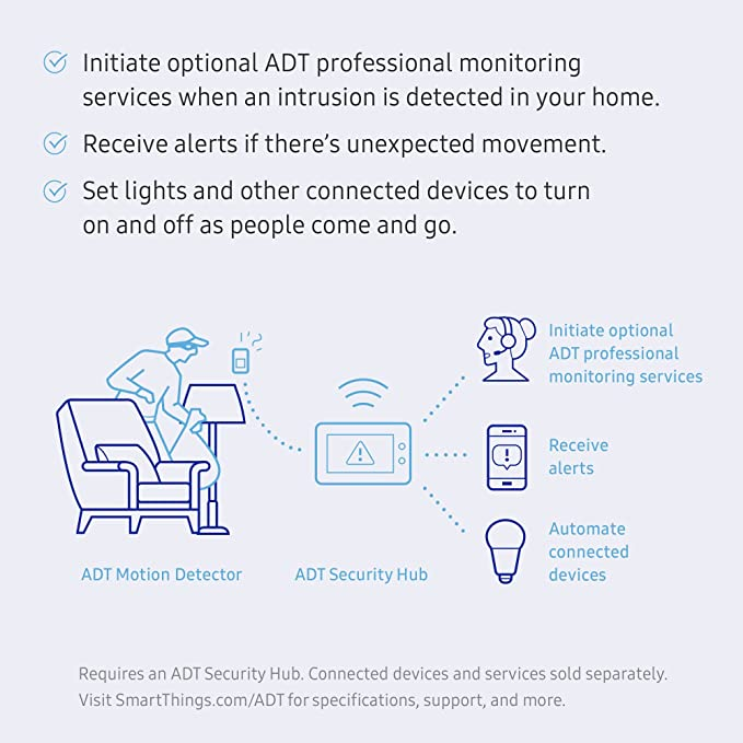 Amazon.com: Samsung SmartThings ADT Motion Detector: Home ...
