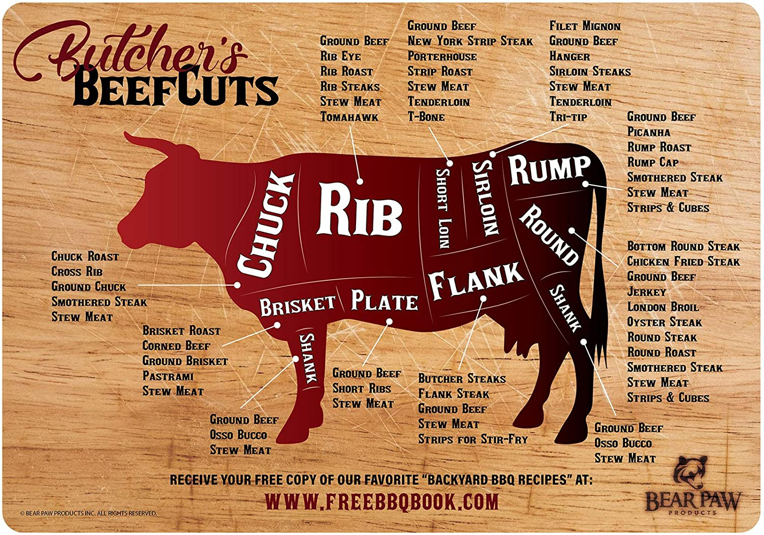 Bear Paws Butcher Shop Meat Cuts Magnet Pack - Butcher Art - Refrigerator Magnets - Art Decor for Kitchen - Foodie, Grill, Gifts - Beef Magnet