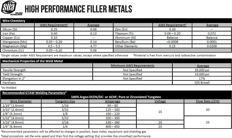 S/ÜA 2 lb. Pack TIG Aluminum Welding Rod 36 x 0.045 ER5356