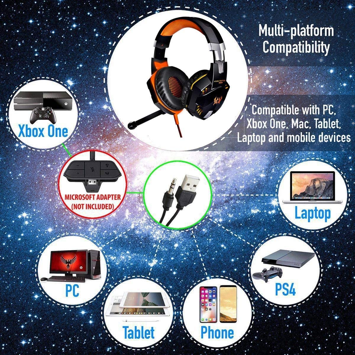 Orange Gaming Headsets Headphones with Light Mic Stereo Earphones Deep Bass for Laptop Tablet SP4 X-Box Computer