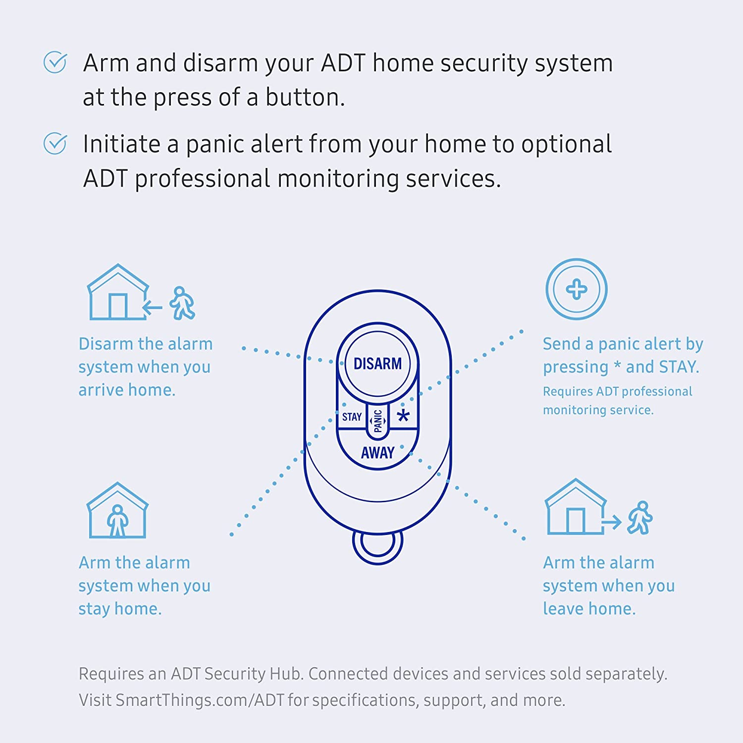Samsung Smartthings Adt Keychain Remote Home Improvement Wiring Diagram