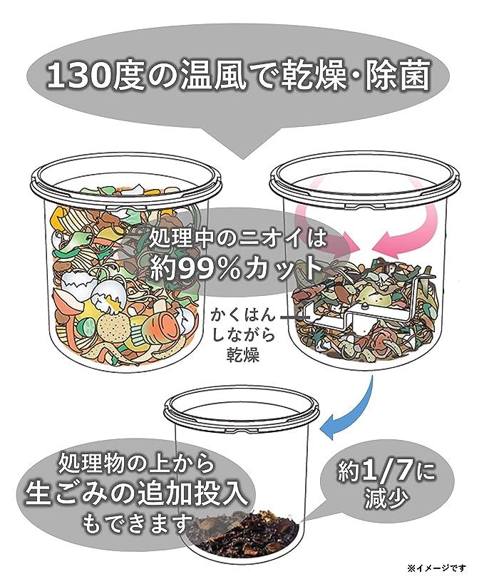 Amazon.com: Panasonic/Garbage Disposer/plata ms-n53-s: Home ...