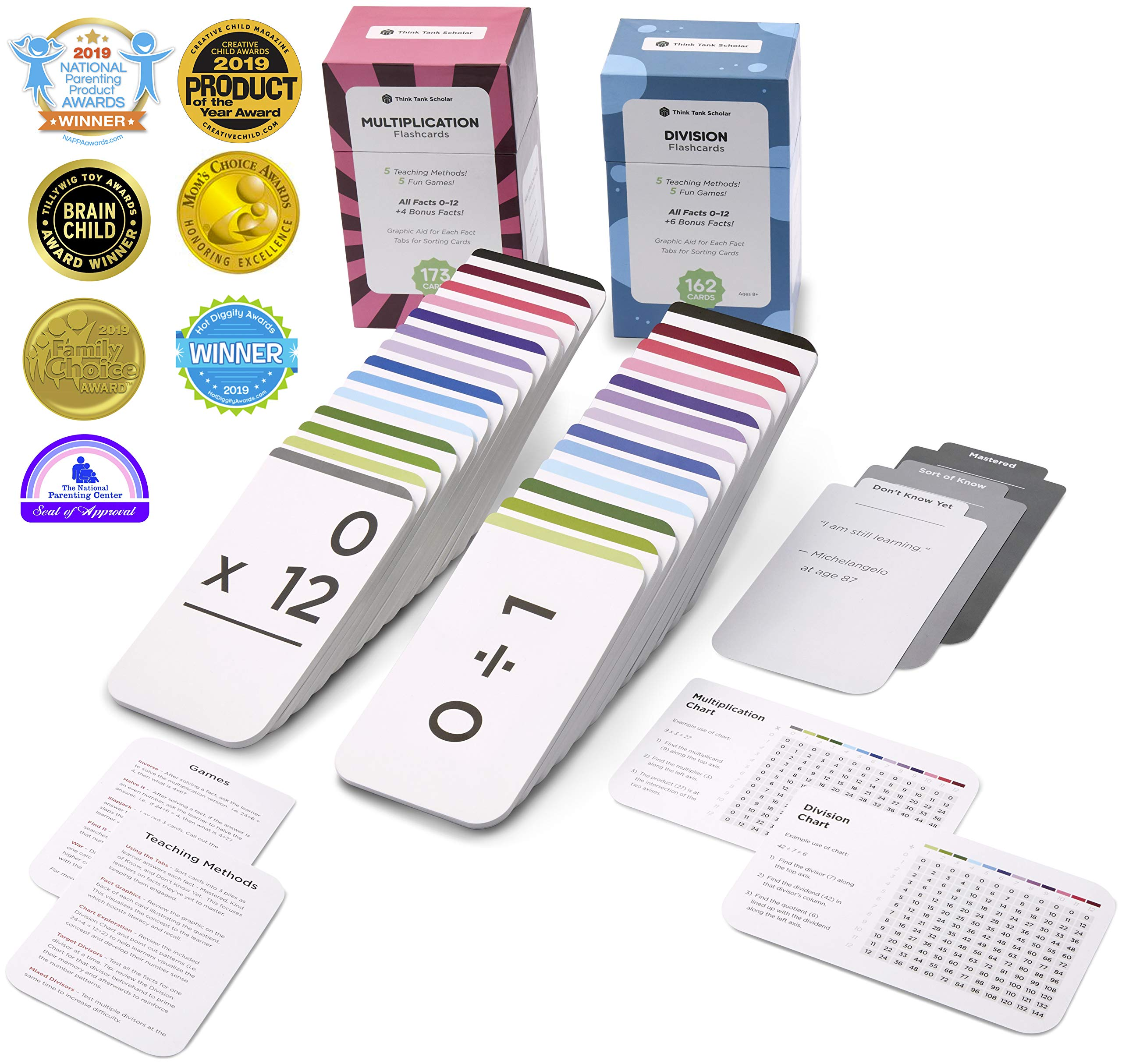 Think Tank Scholar 335 Multiplication and Division Flash Cards | All Facts 0-12 | Best for Kids in 3rd, 4th, 5th & 6th Grade by Think Tank Scholar