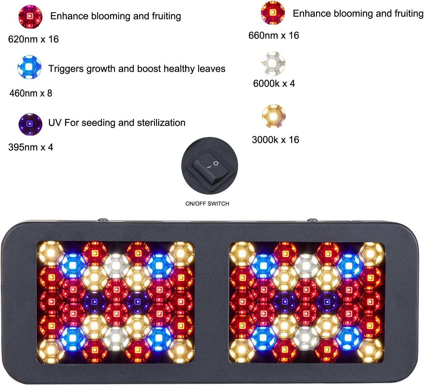 600W LED Grow Light Full Spectrum with UV Growling Lamp for Indoor Hydroponics Greenhouse Plant Veg and Flower 600W