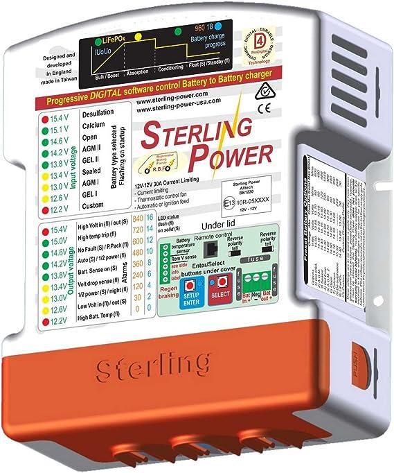 Sterling BB1230