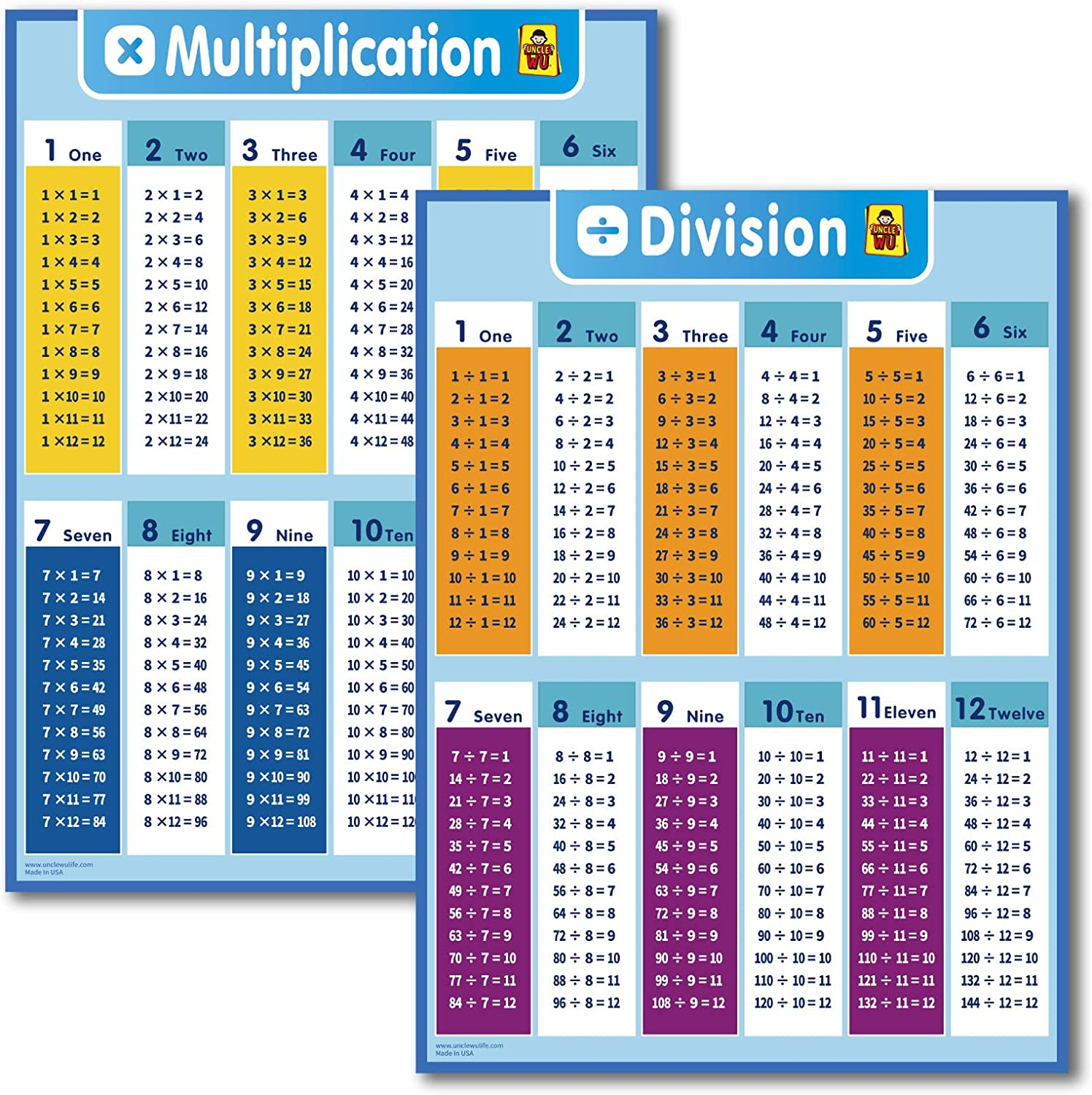 """2 Pack Laminated - Multiplication Tables and Division Chart - Times Table Double Side Charts for Math Classroom (18"""" x 24"""" Laminated)"""