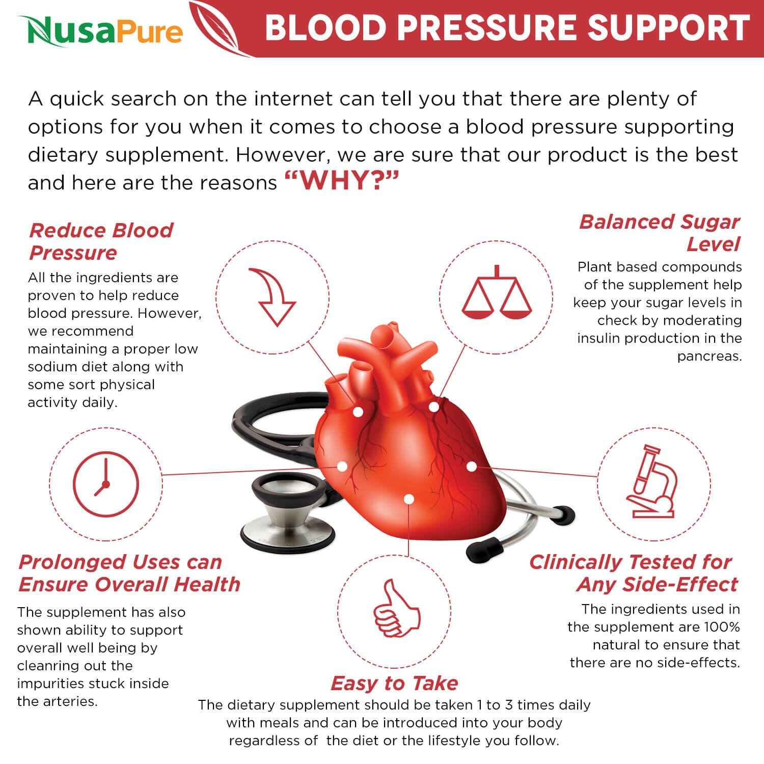 Amazon.com: BEST Blood Pressure Supplement (NON-GMO & Gluten Free) 90 CAPS  : Blood Pressure Support with Hawthorn Berry and Uva Ursi: Herbs and  Vitamins for ...