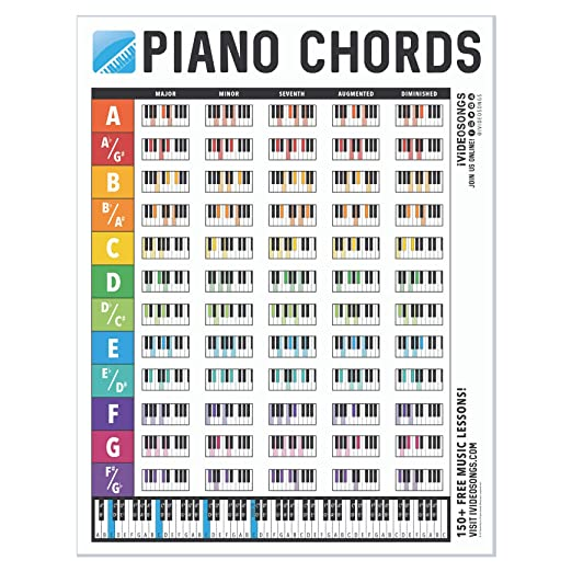 IVIDEOSONGS Tabla de acordes de Piano (8,5 x 11 Pulgadas) • Color ...