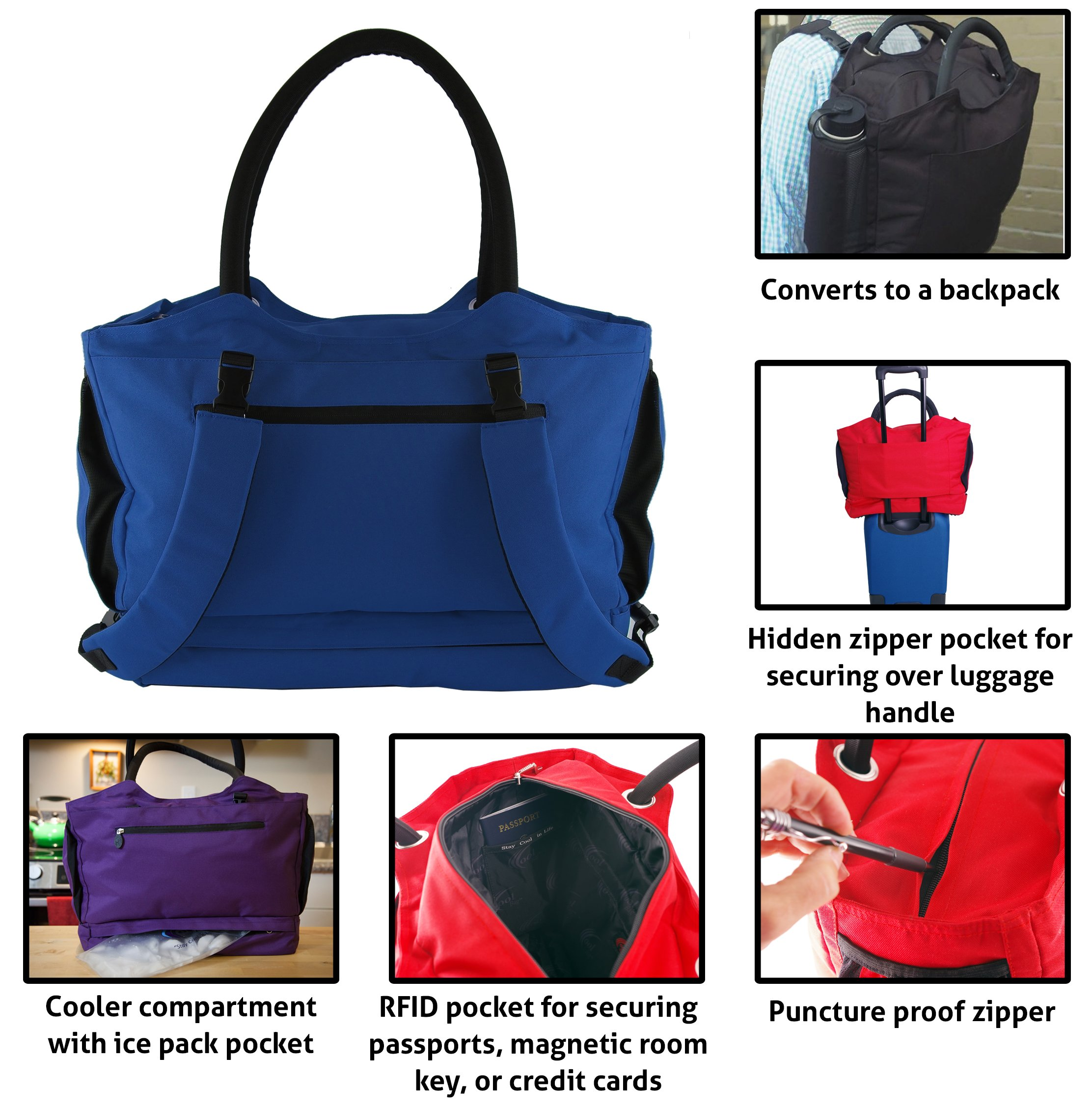 CoolBag Gen 2 Locking Anti-Theft Travel Tote With Insulated Cooler Compartment (Barbados Blue) by CoolBag (Image #3)