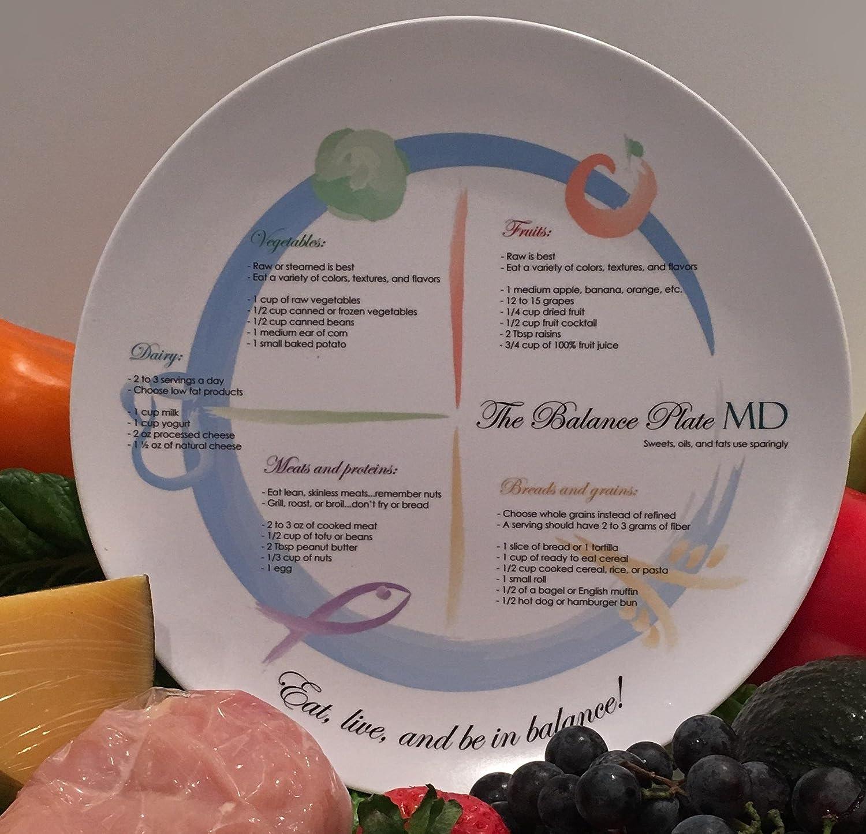 Amazon com | The Balance Plate MD - Follows the USDA My