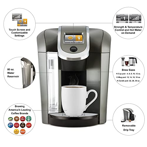 15 Best Single Serve Coffee Maker Reviews Apr 2019