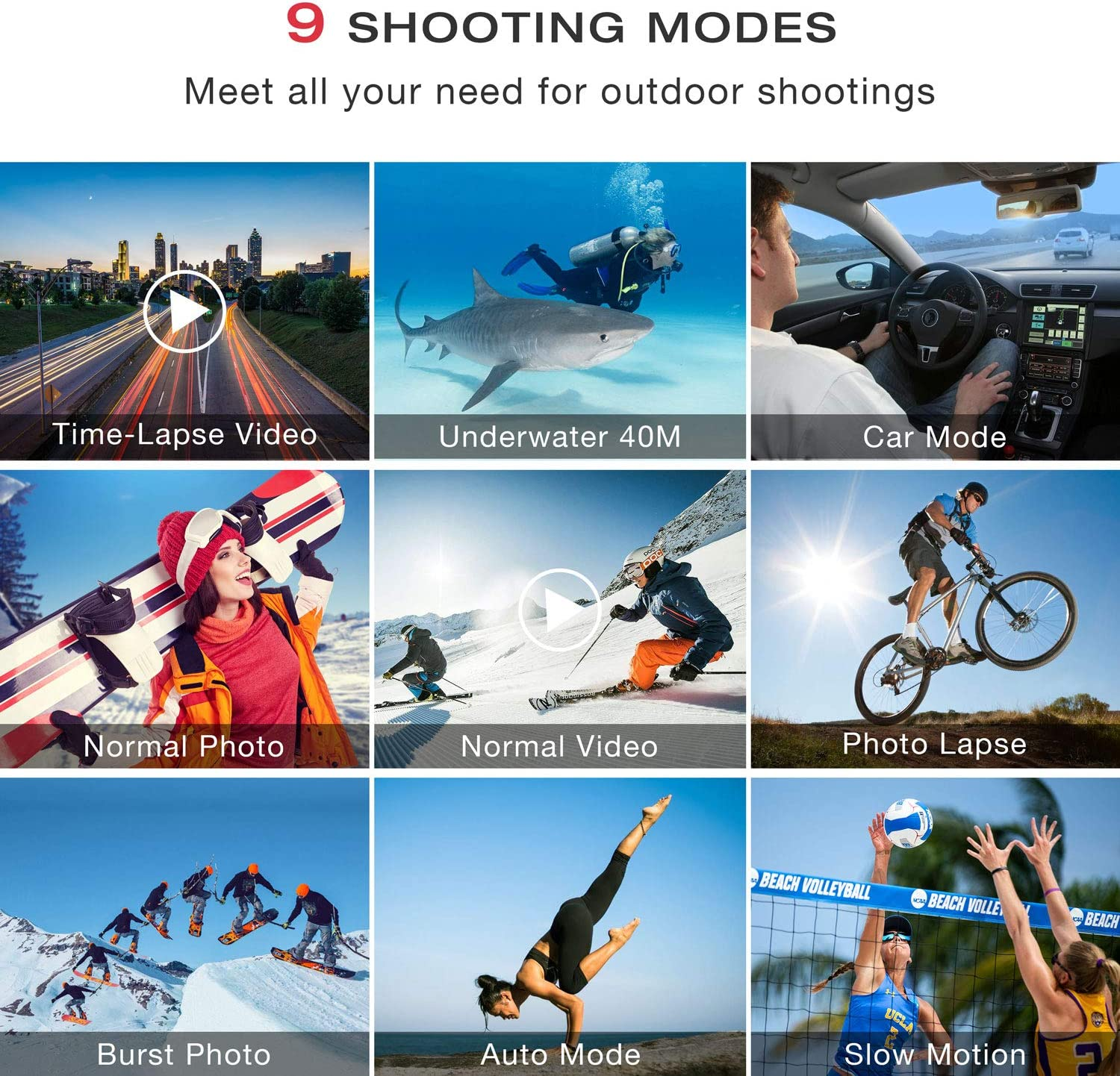 Campark X20 Features of Best Action Camera