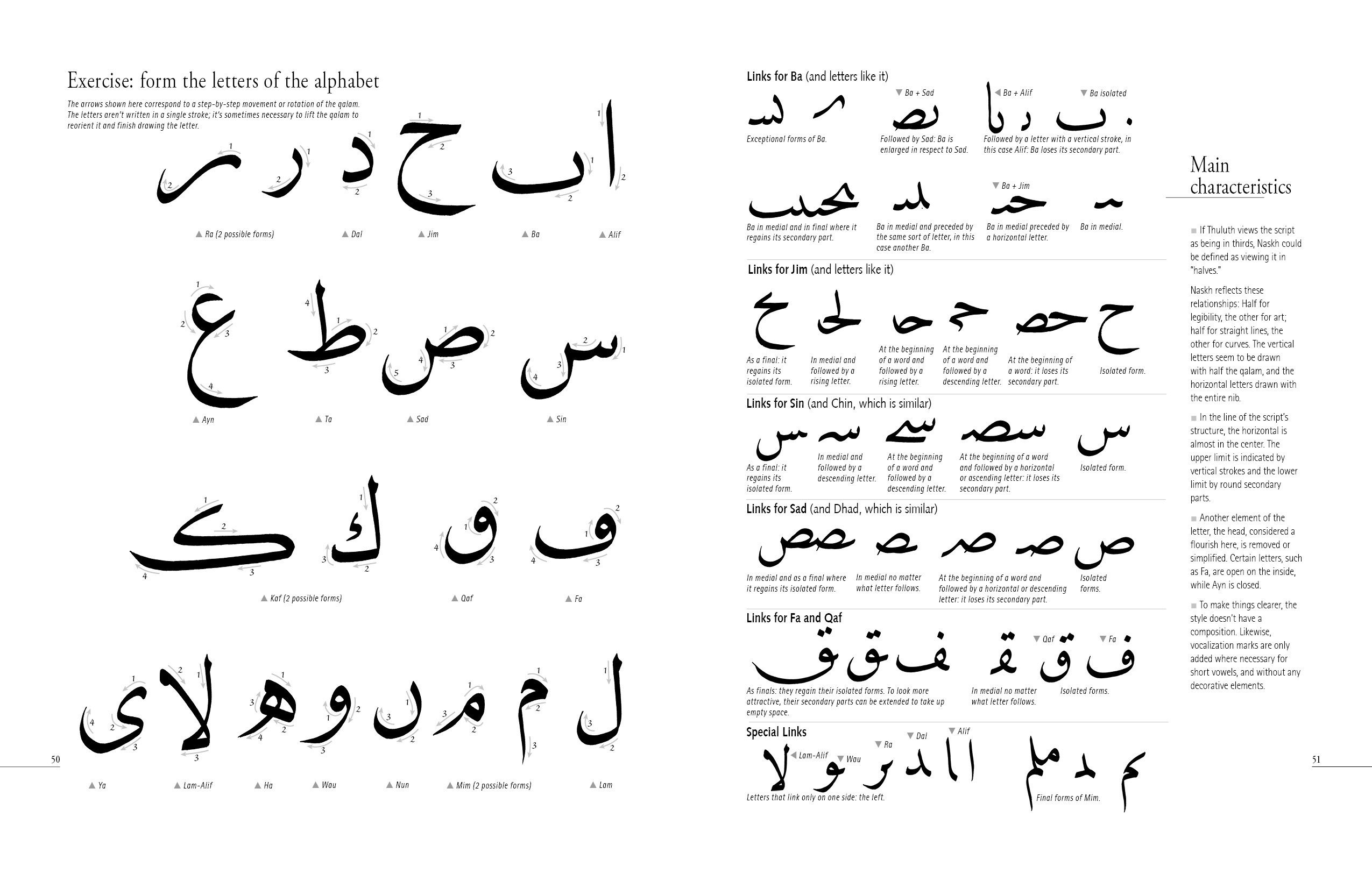 An Introduction to Arabic Calligraphy by Schiffer Publishing