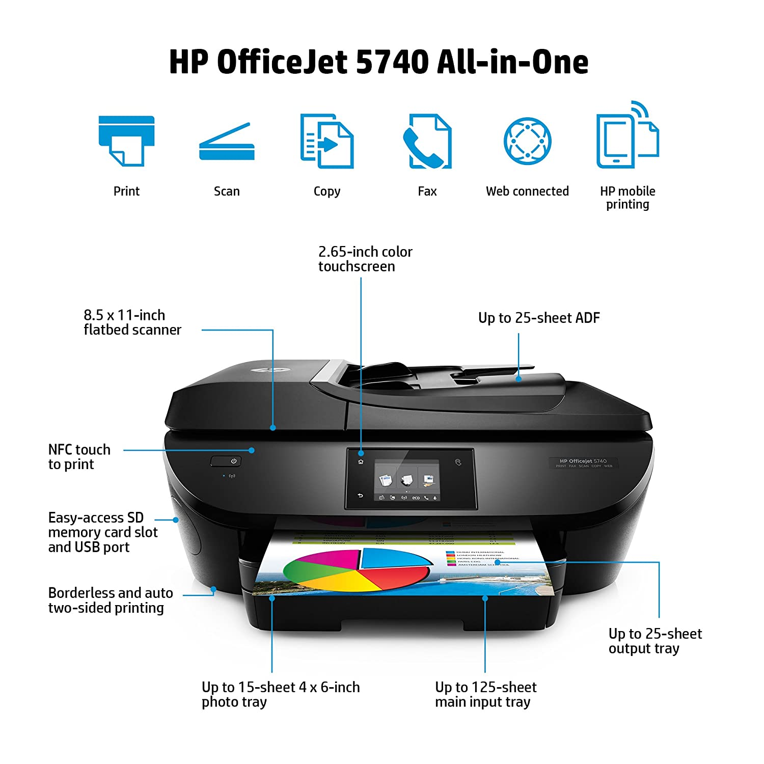 amazon com hp officejet 5740 wireless all in one photo printer with rh amazon com HP Deskjet 2541 HP Deskjet 2541