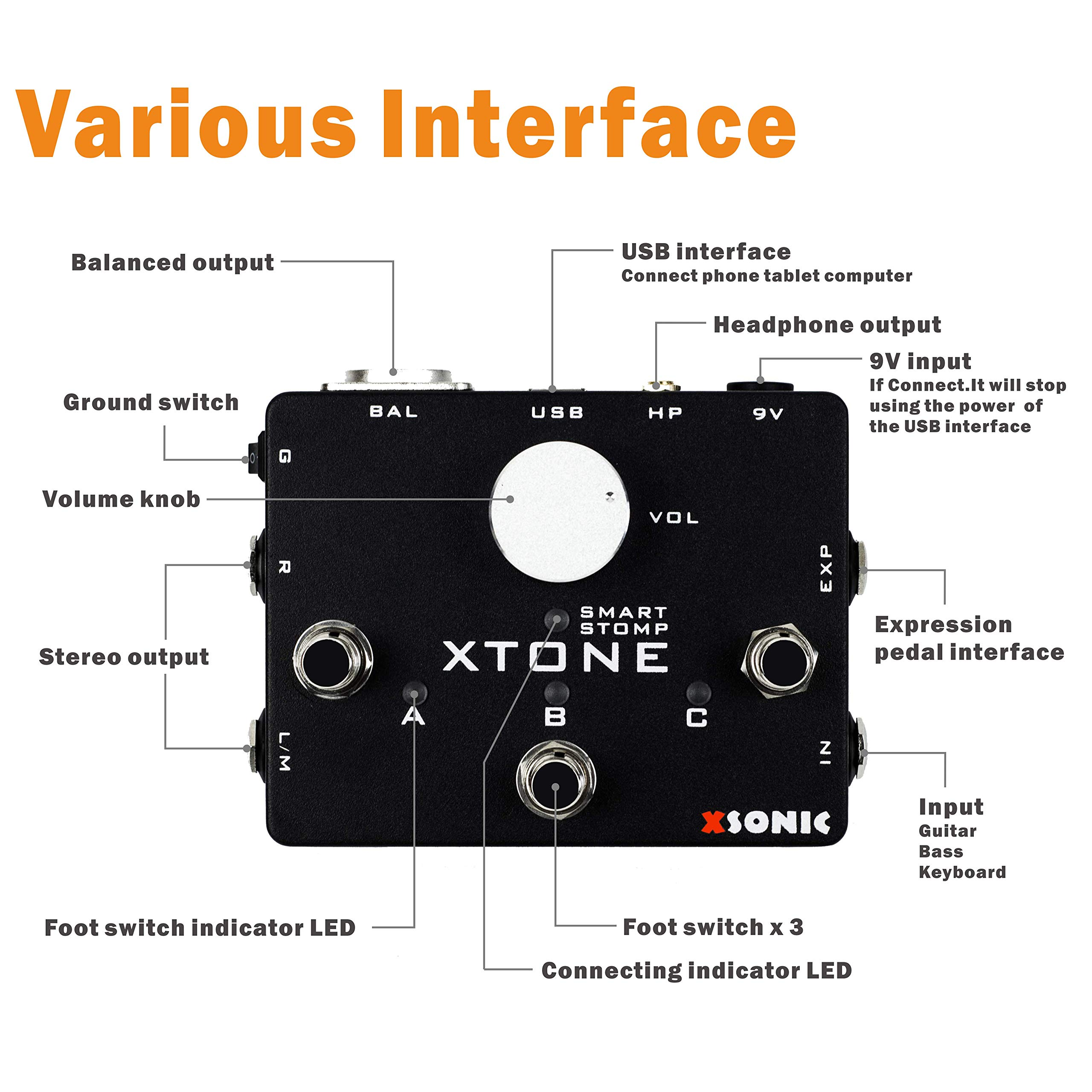 XTONE 192K Mobile Guitar Interface With MIDI Controller & Ultra Low Latency & BIAS & JamUp by XSONIC (Image #3)