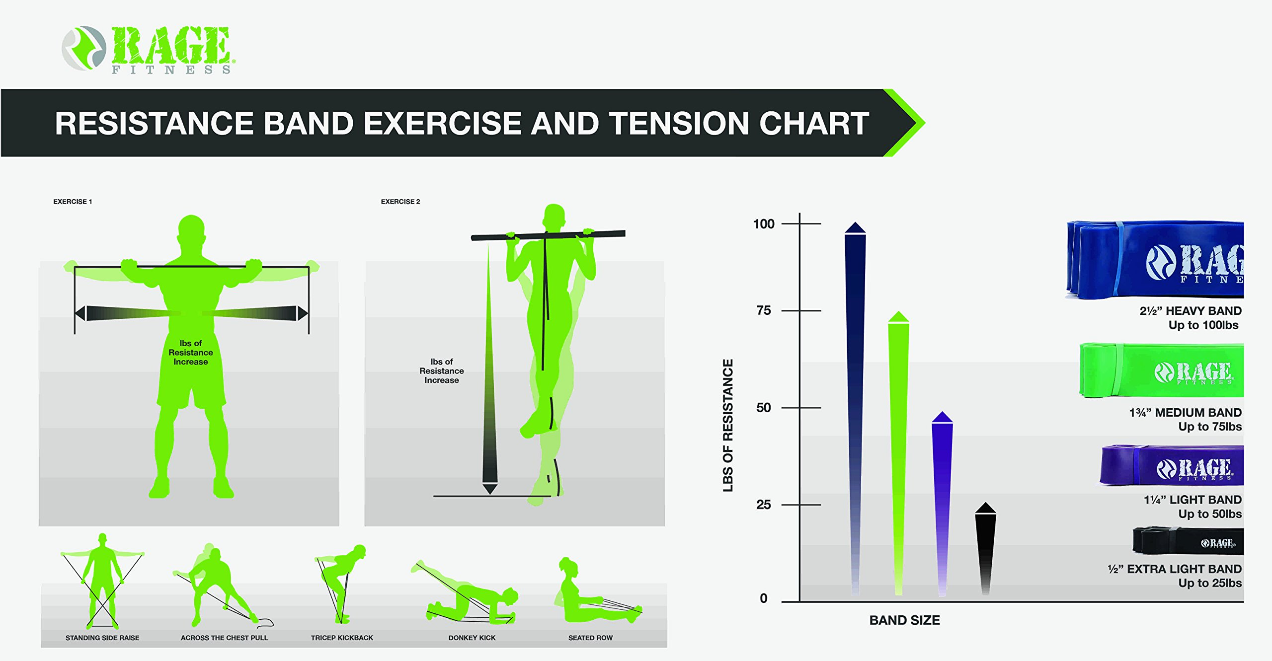 RAGE Fitness Pull Up Assist Band, Mobility Band, Stretching Band, Powerlifting Band, Ideal for Resistance Training by Rage Fitness (Image #6)