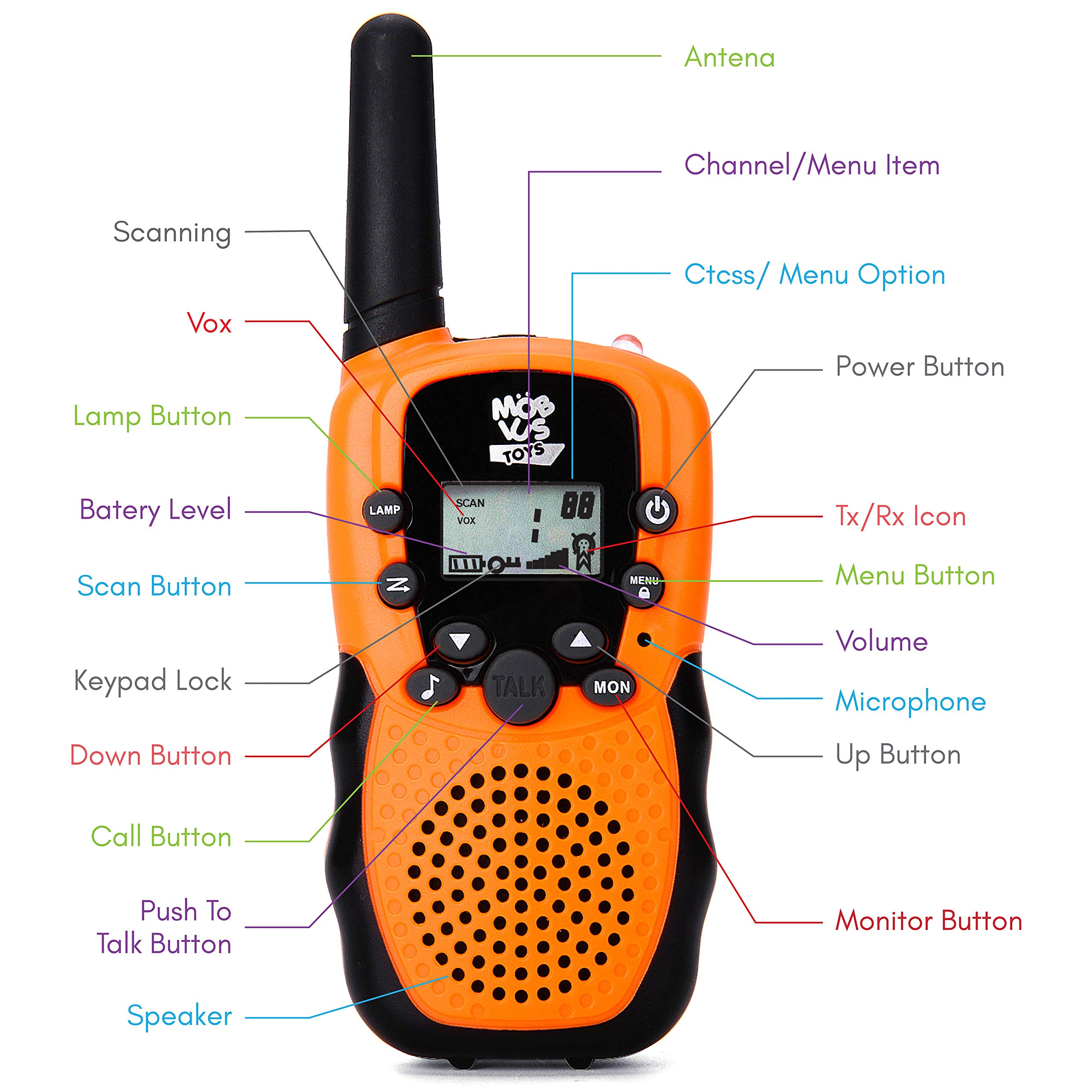 Walkie Talkies for Kids - (Vox Box) Voice Activated Walkie Talkies Toy for Kids, Two Way Radios Pair for Boys & Girls, Limited Edition Color Best Gift Long Range 3+ Miles Children's Walkie Talkie Set by MOBIUS Toys (Image #2)