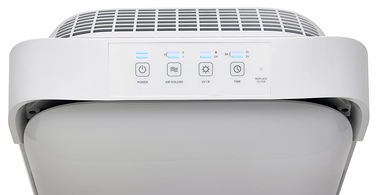germguardian ac9200wca review