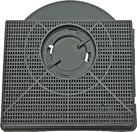 Spares2go CHF303 tipo carbón olor carbono filtro para campana de cocina Thermex Ventilador Vent: Amazon.es: Hogar
