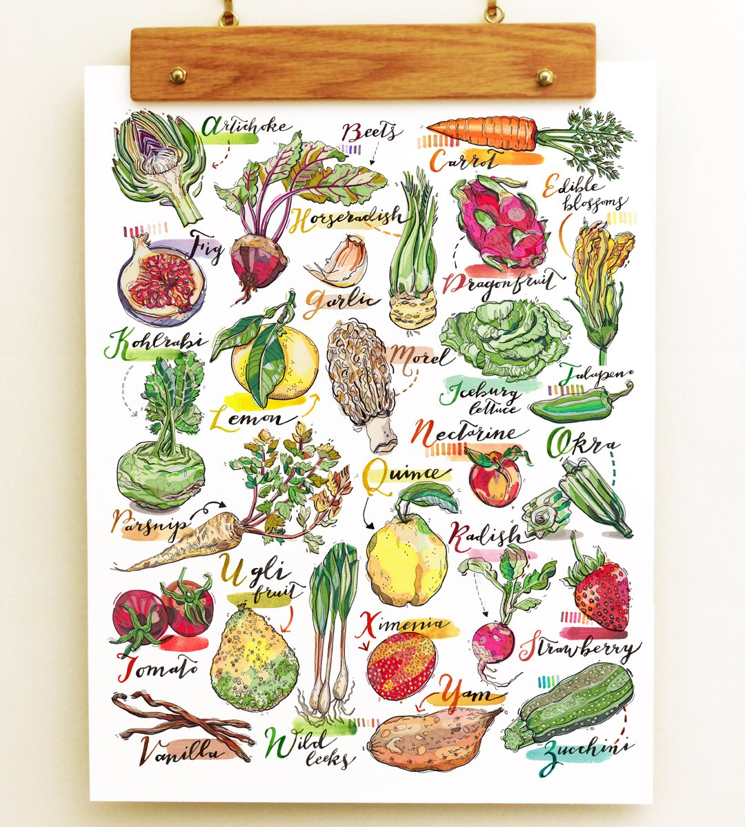 Fruit and Vegetable Alphabet Print.
