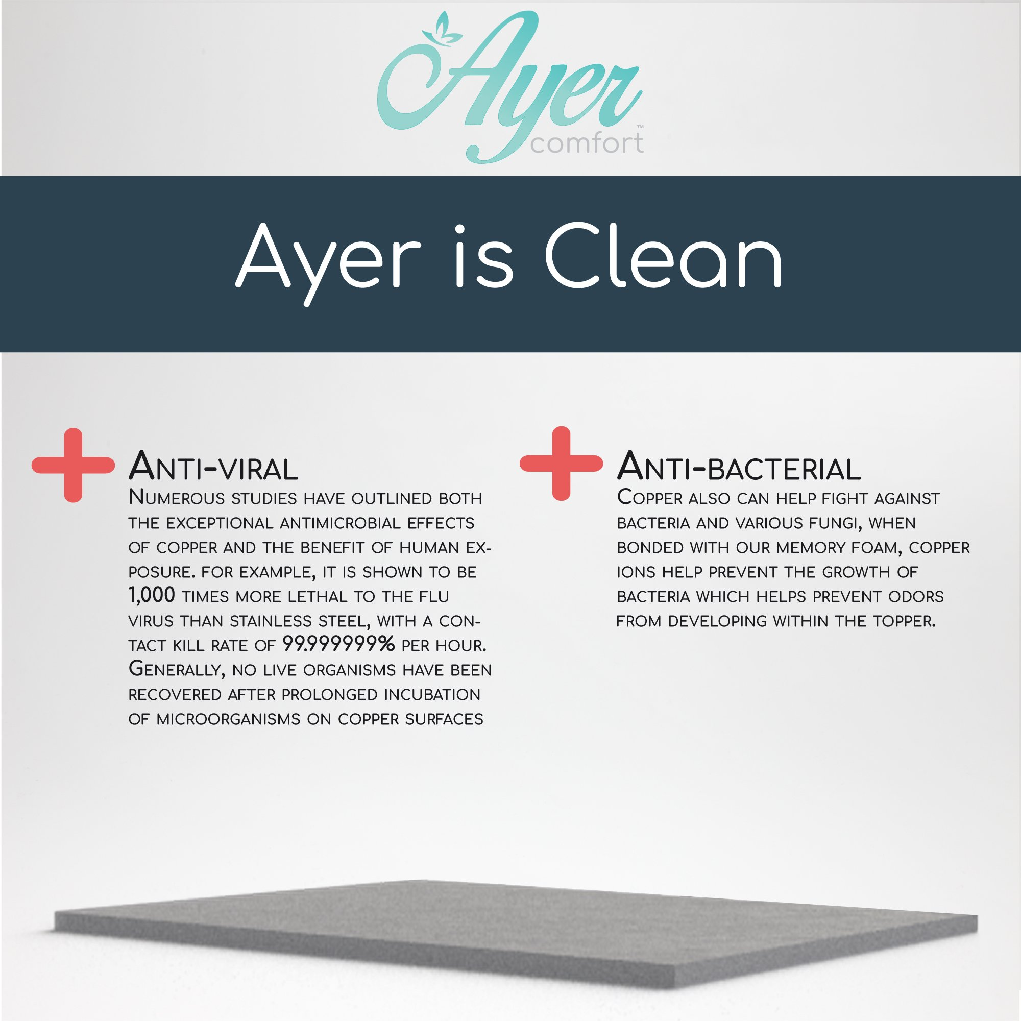 Ayer Comfort 3 Inch Copper Infused Memory Foam Mattress Topper Made in the USA - Twin by Ayer Comfort (Image #4)
