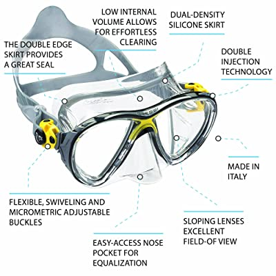 Adult Patented Inclined Inverted Teardrops Lens Mask for Scuba