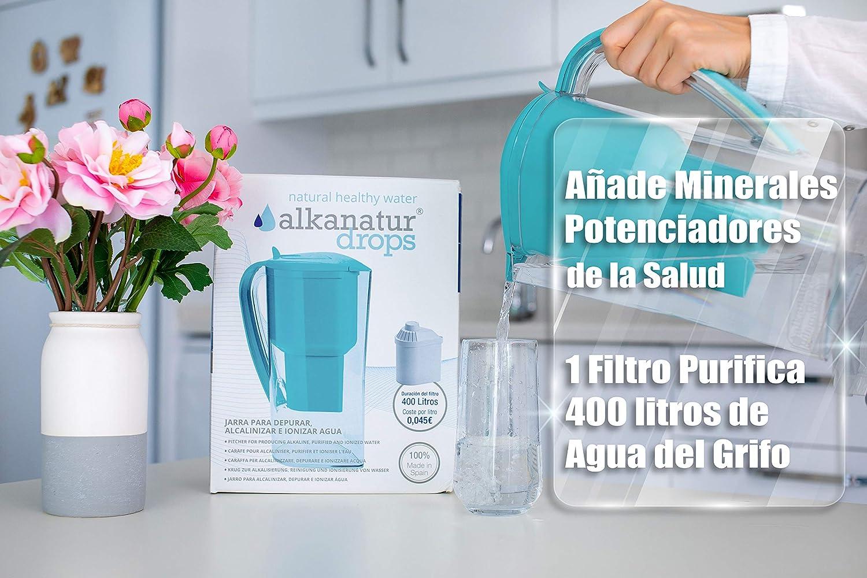 Alkanatur Jarra alcalinizar, depurar e ionizar Agua con Botella de Cristal Boro-silicato. Coste por litro 0,045€.
