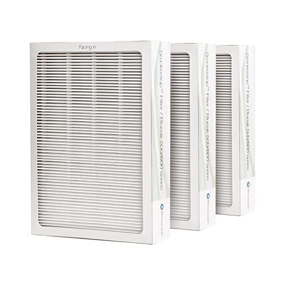 Review Blueair Classic Replacement Filter,