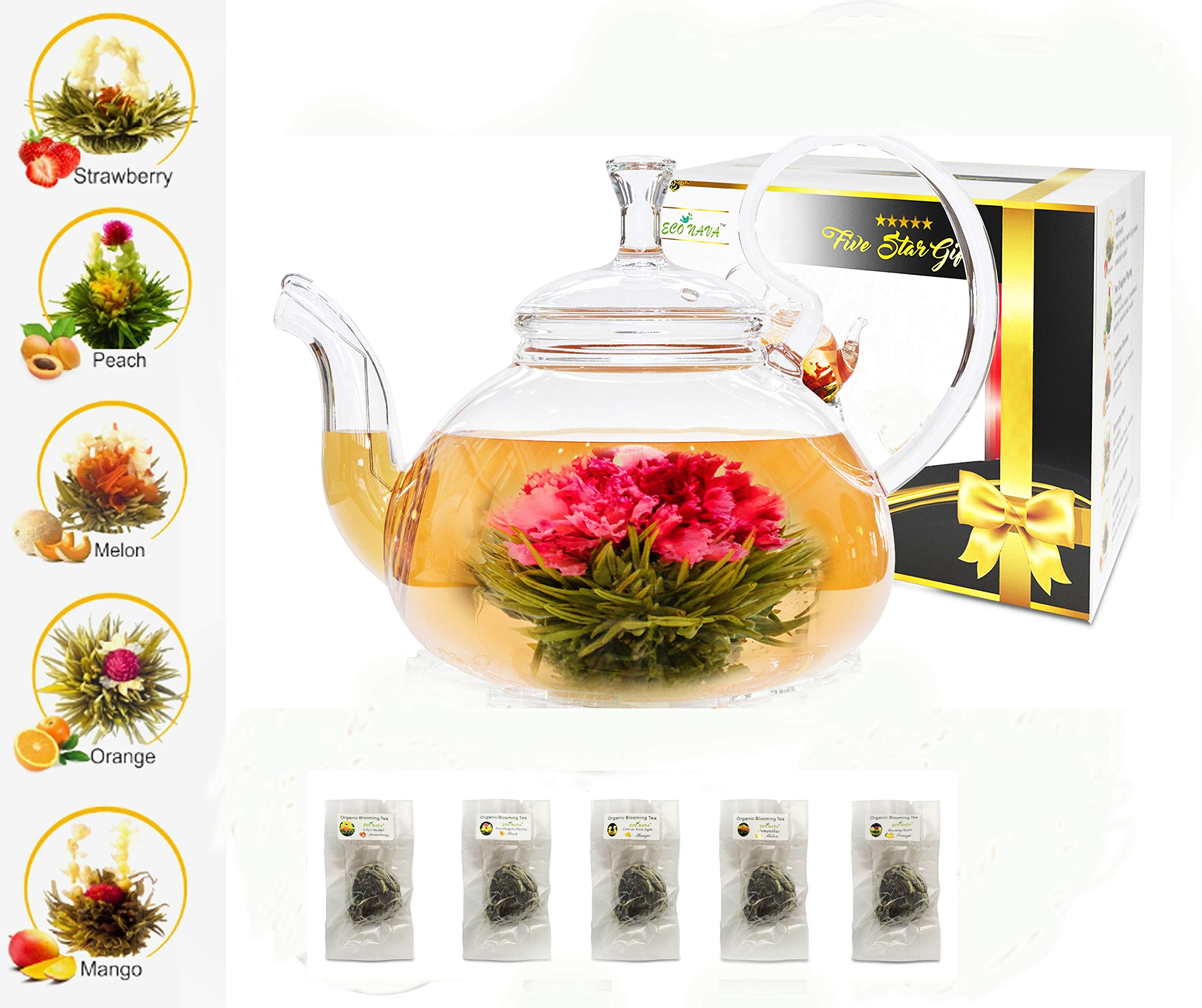 Easy to use.. A Perfect Gift For a Perfect Tea Drinker