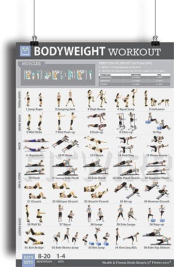 ejercicios de fuerza y pérdida de peso