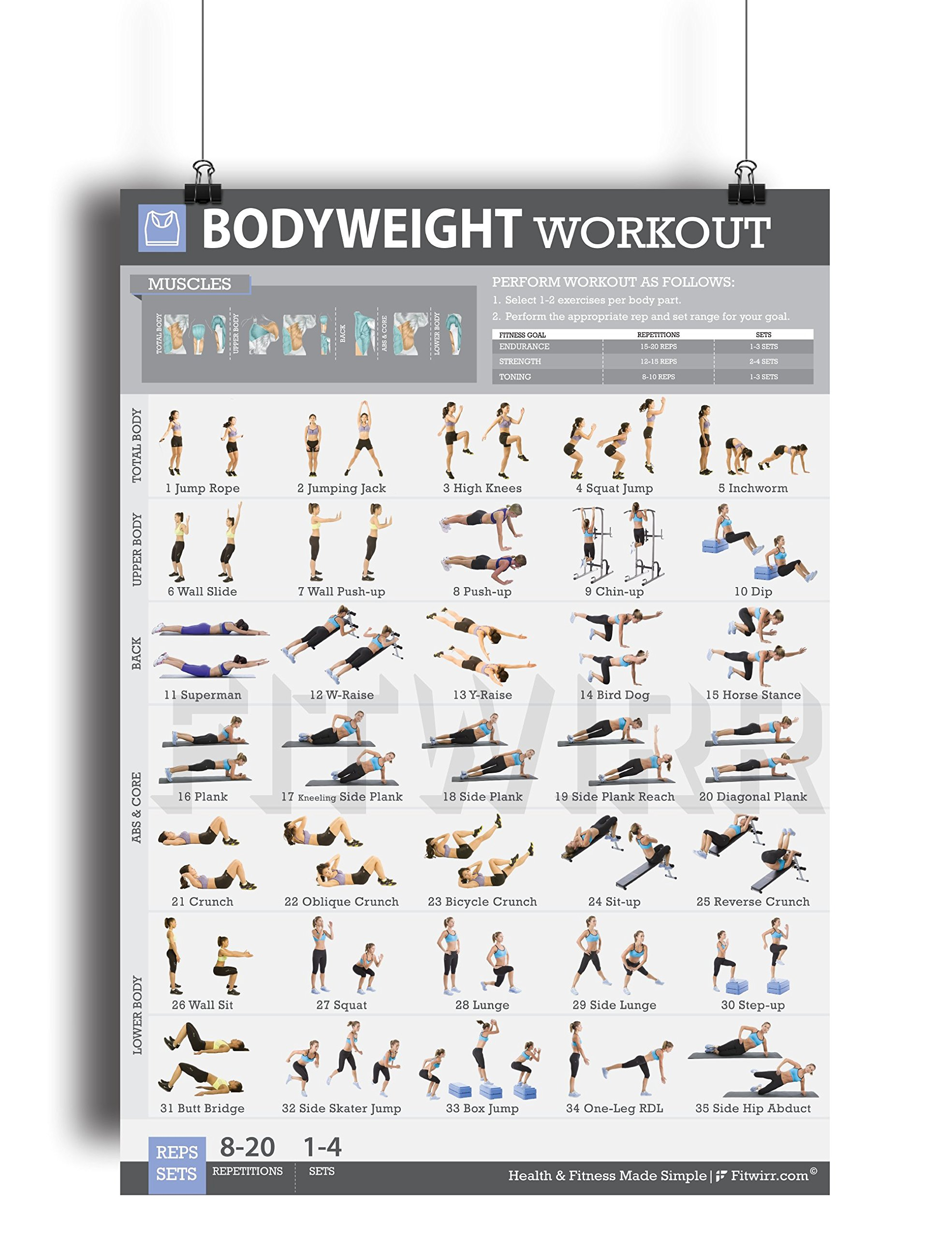 Bodyweight Exercise Poster - Total Body Fitness - LAMINATED - Home Gym Workout Poster - Bodyweight Exercises - Tone Your Legs, Arms, Abs, Core, Butt - Fitness Chart - Exercise Programs 19X27